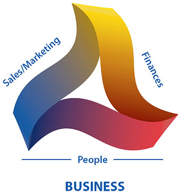 Blueprint for building business value building business value triangle of success malvernweather Choice Image